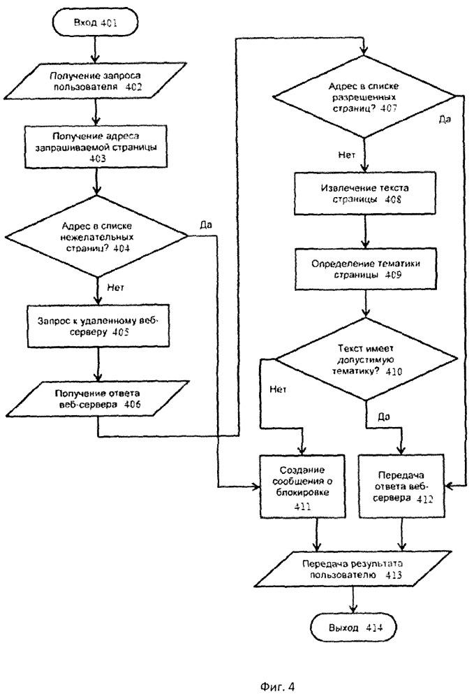 Гибридная автоматическая система управления доступом пользователей к информационным ресурсам в публичных компьютерных сетях