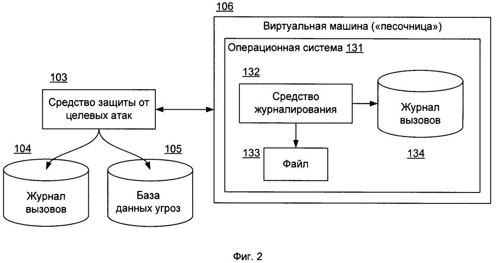 Система и способ создания антивирусной записи
