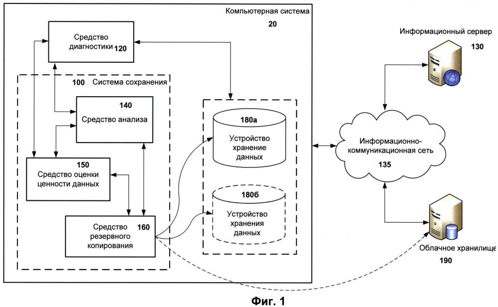 Система и способ оценки деградации устройства хранения данных и обеспечения сохранности наиболее важных данных