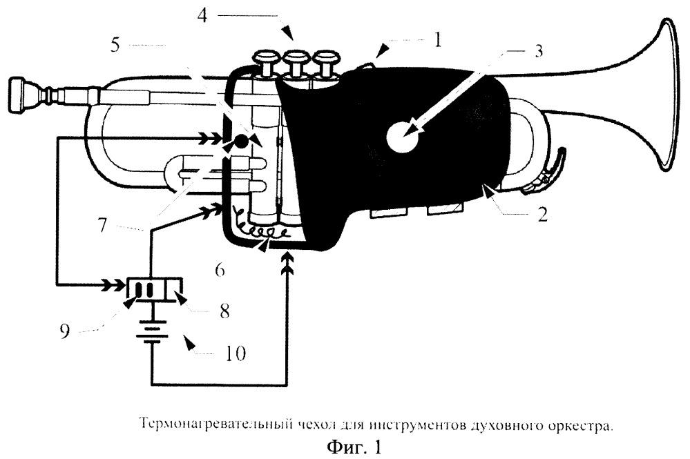 Термонагревательный чехол для инструментов духового оркестра