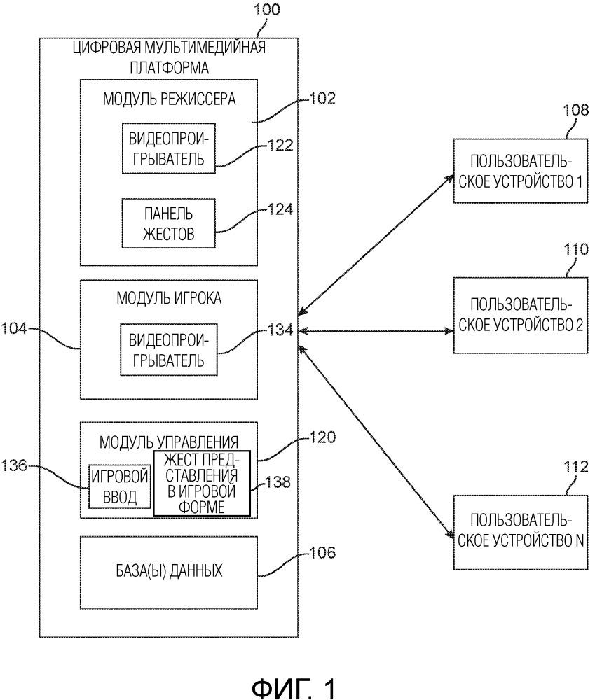 Цифровая мультимедийная платформа для преобразования видеообъектов в представленные в игровой форме мультимедийные объекты