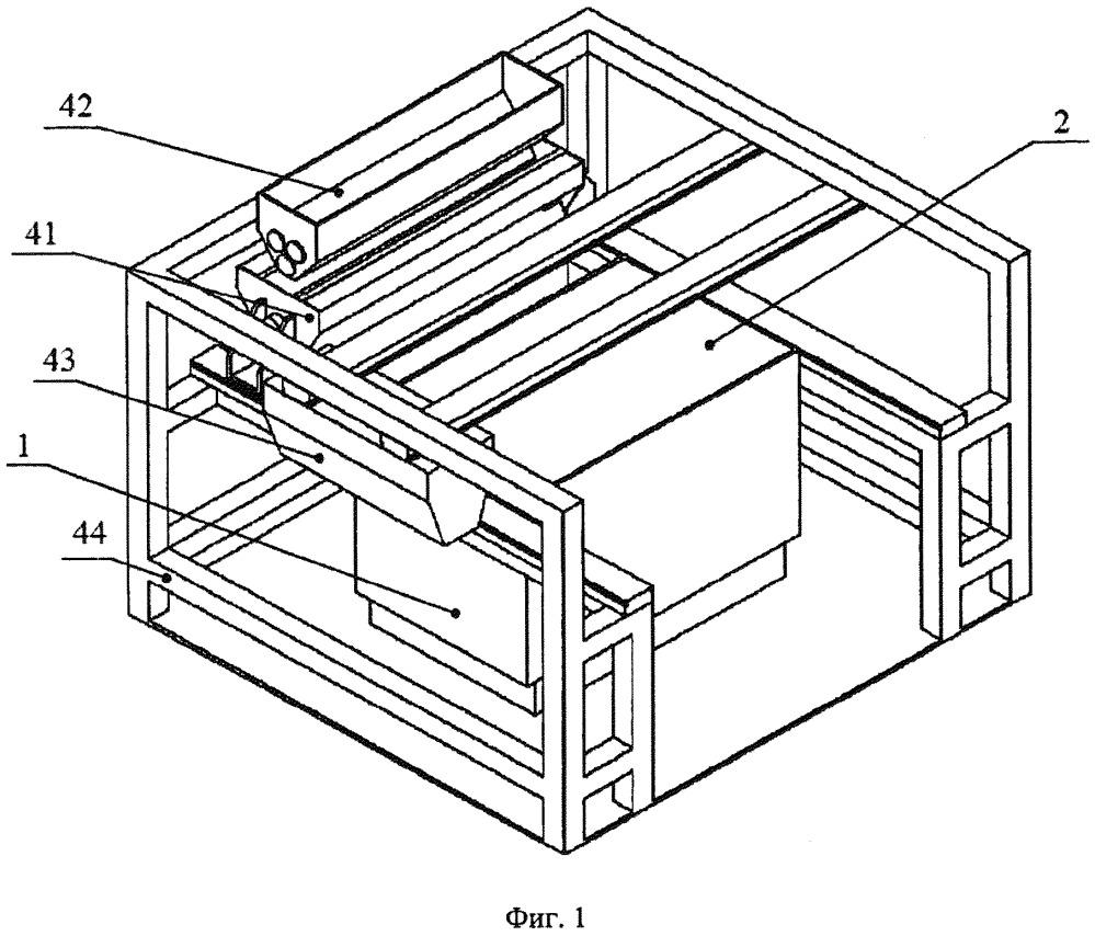Способ и система прямого литья отливок путем послойного формирования композитных монолитных литейных форм