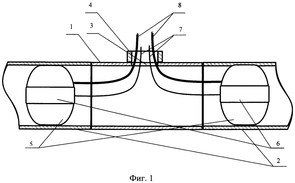 Способ ремонта с заменой повреждённых труб на магистральных трубопроводах жидких углеводородов с использованием эластичных внутритрубных герметизаторов