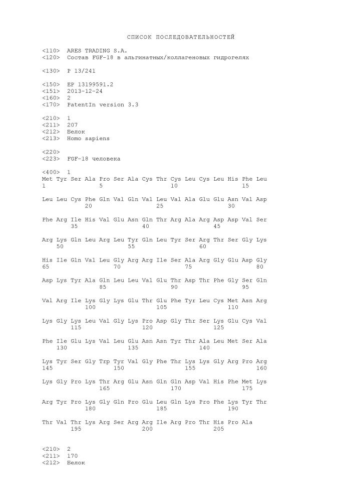 Состав fgf-18 в альгинатных/коллагеновых гидрогелях
