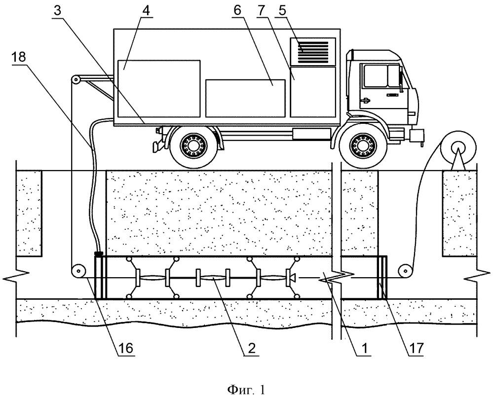 Устройство для отверждения введенного в трубопровод полимерного рукава