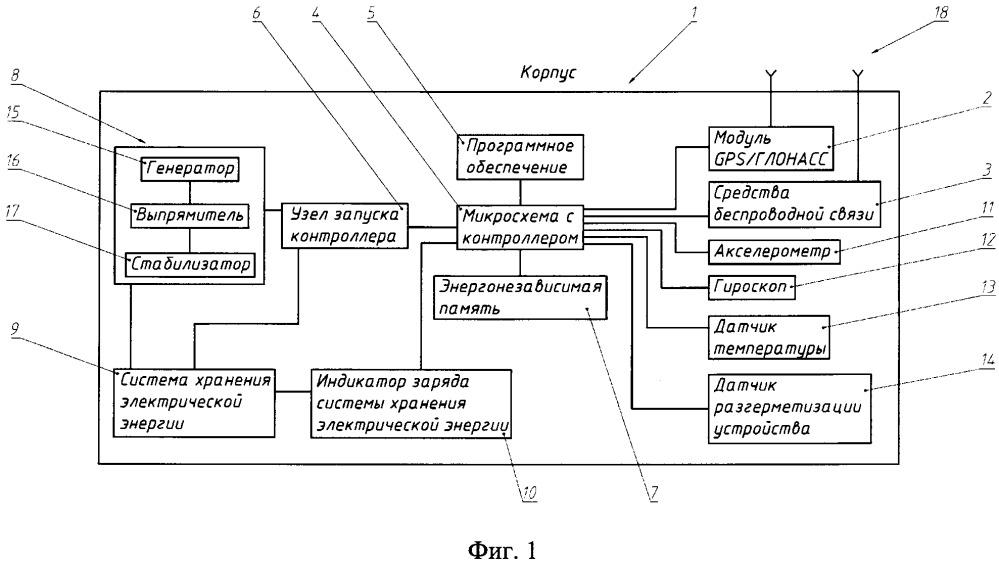 Устройство-система распознования местонахождения и параметров движения грузового вагона