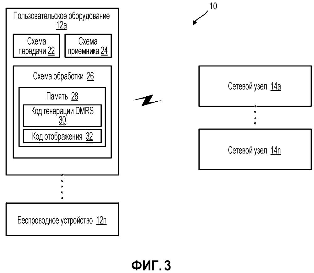 Способ и устройство для опорного сигнала и отображения для связи посредством прямого соединения
