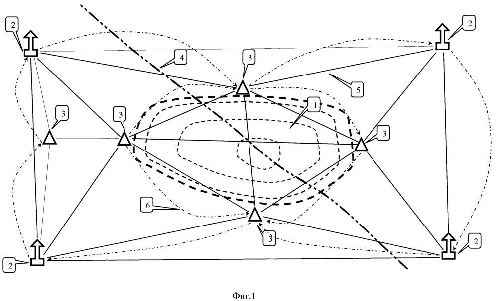 Способ геодезического мониторинга деформационного состояния земной поверхности на территории разрабатываемых открытым способом крупных рудных месторождений с применением технологии лазерного сканирования
