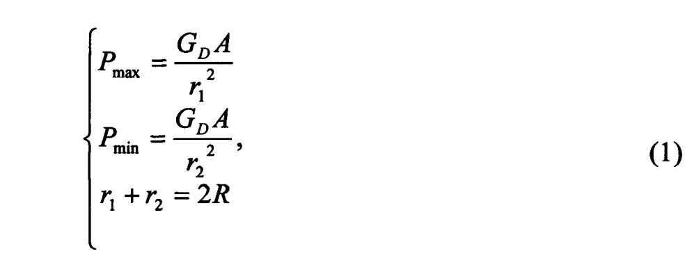 Способ определения местоположения точечного источника гамма-излучения на местности