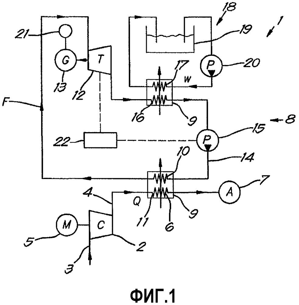 Органический цикл рэнкина для преобразования сбросного тепла источника тепла в механическую энергию и компрессорная установка, использующая такой цикл