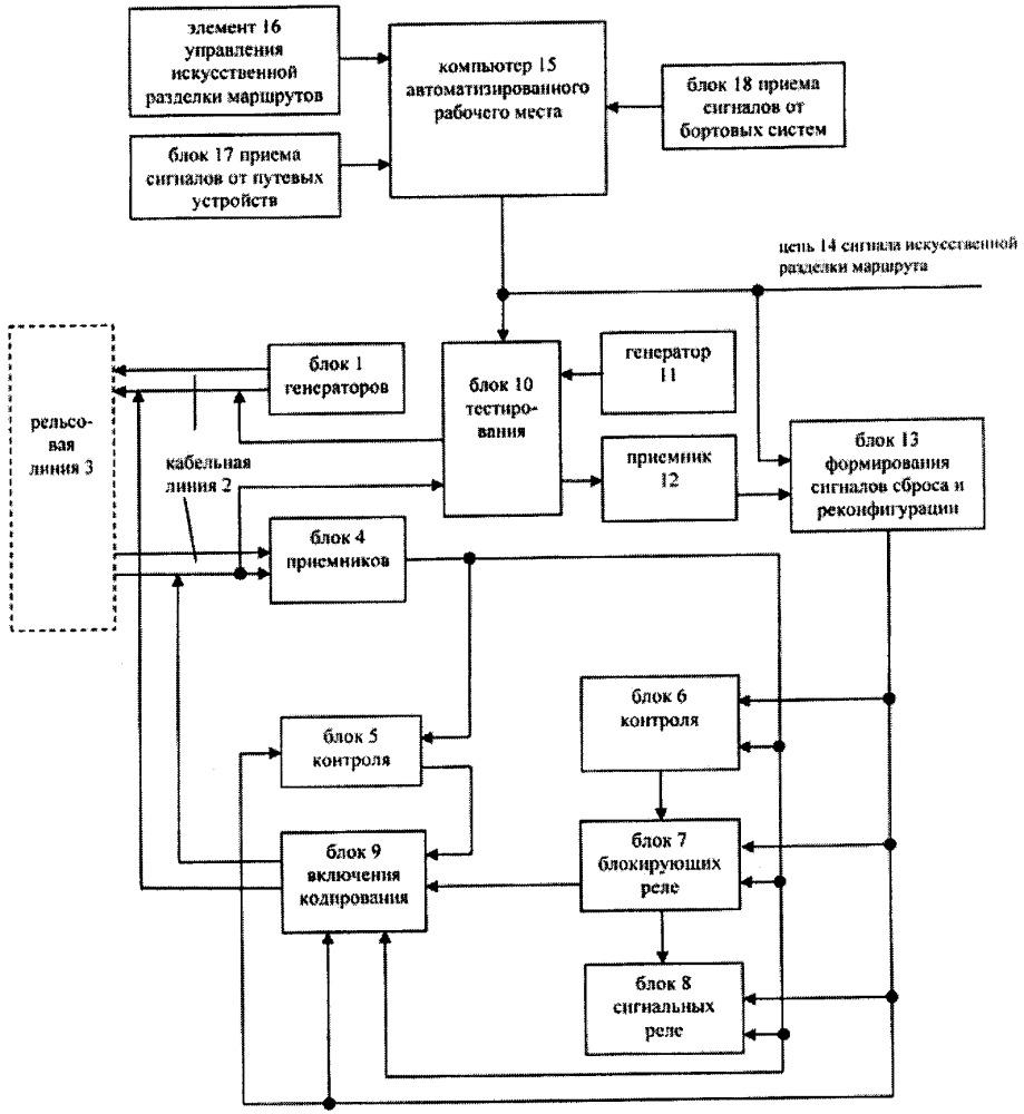Устройство для централизованной автоблокировки с бесстыковыми рельсовыми цепями тональной частоты
