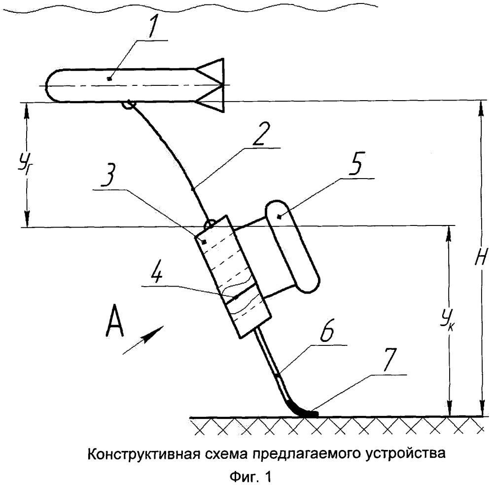 Устройство для придонного движения подводного аппарата