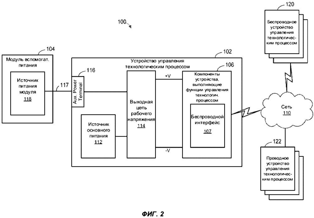 Способ и устройство для замены модуля электрического питания в беспроводном позиционере клапанов без прерывания подачи питания
