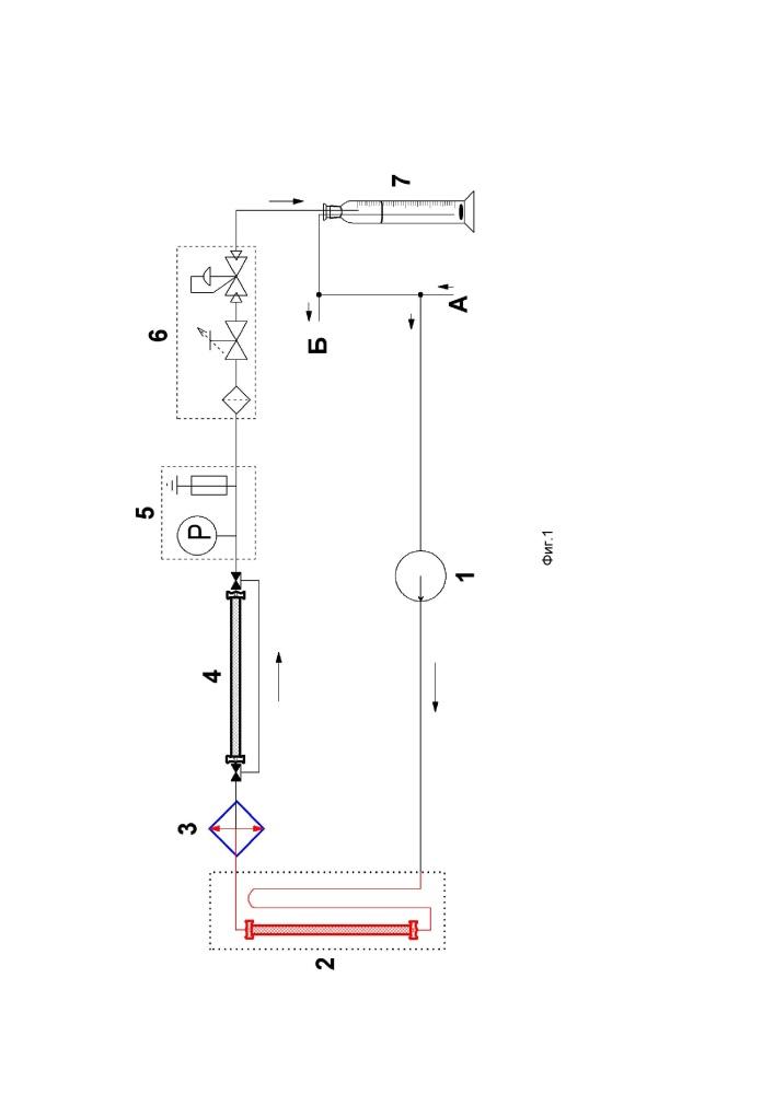 Способ получения тетраалкилортосиликатов из кремнезёма