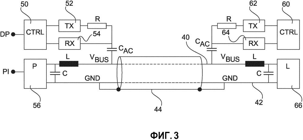 Аппарат, способ и система для управления нагрузочным устройством через линию электропитания с использованием протокола согласования электропитания