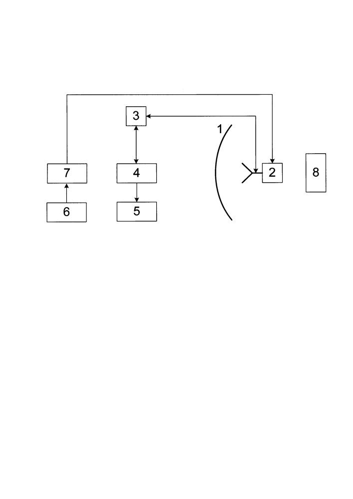 Устройство для измерения коэффициента отражения электромагнитной волны