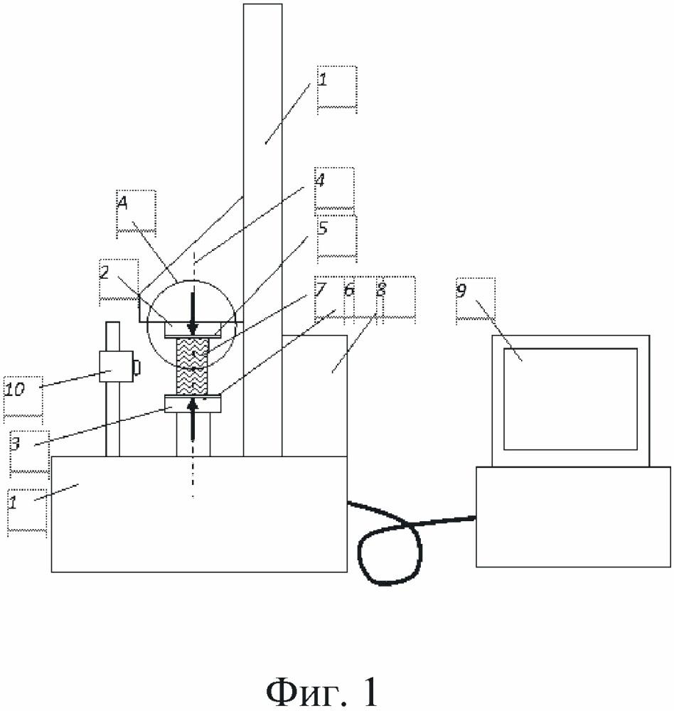 Установка для испытания образцов на одноосное сжатие материалов преимущественно растительного происхождения
