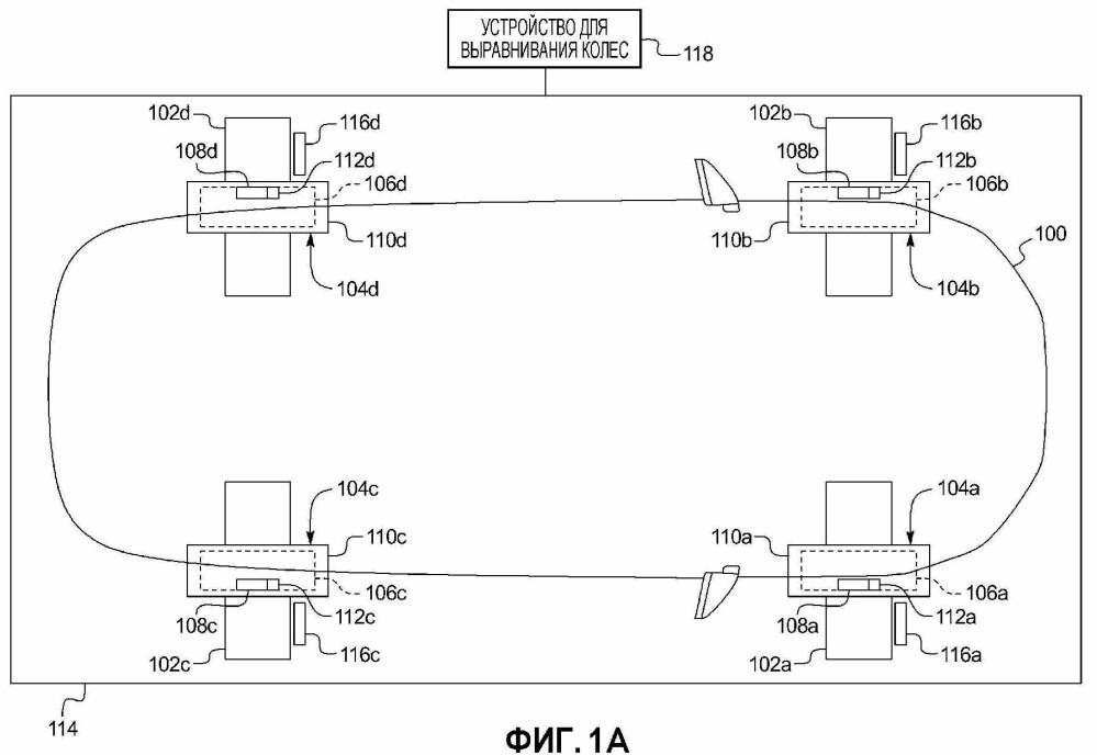 Способ (варианты) и система расположения перезаряжаемых датчиков контроля давления в шинах