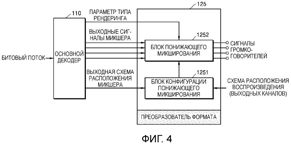 Способ и устройство для рендеринга звукового сигнала и компьютерно-читаемый носитель информации