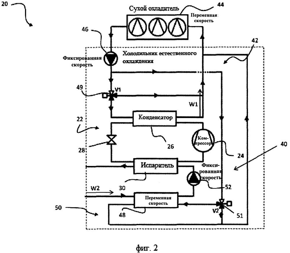 Жидкостная система для комбинированного естественного охлаждения и механического охлаждения