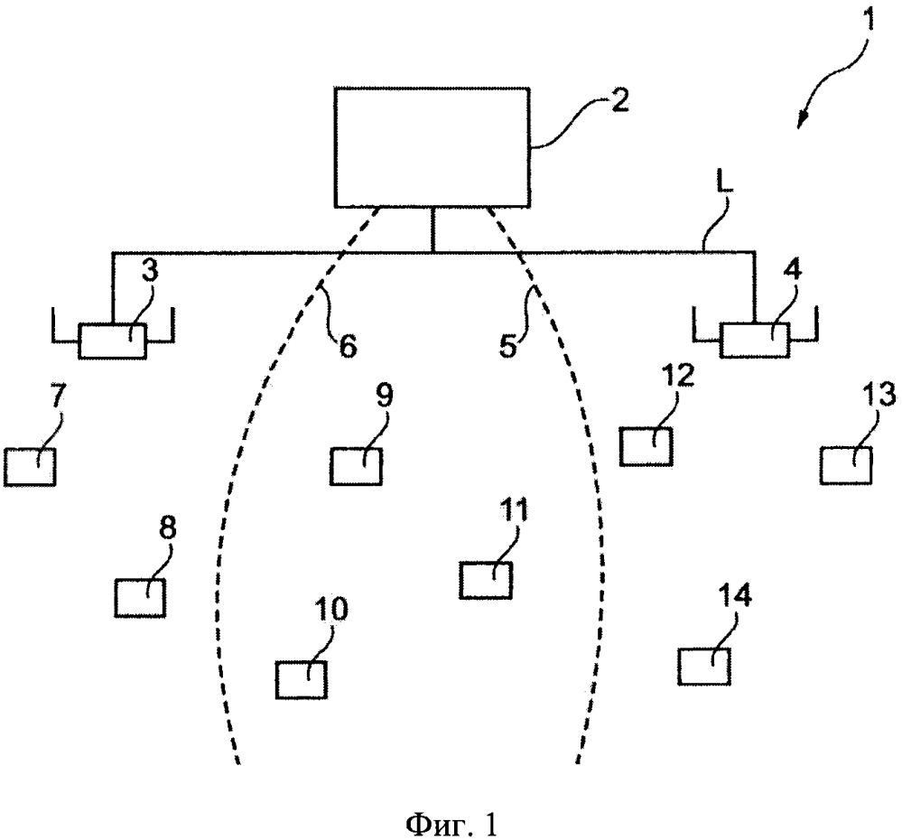 Система связи в зависимости от квантов времени