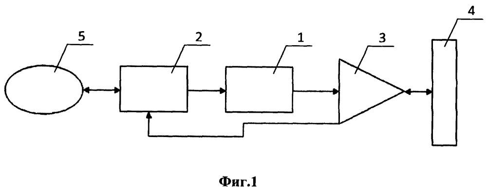Способ количественного определения гумуса
