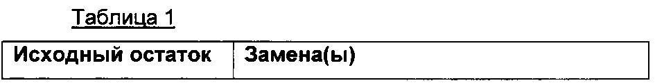 Антитело против igf-1r и его применение в качестве адресующего переносчика для лечения рака