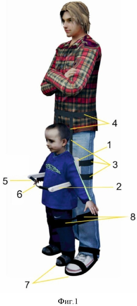 Устройство для формирования двигательных навыков ходьбы у детей с детским церебральным параличом (дцп) и с заболеваниями опорно-двигательного аппарата