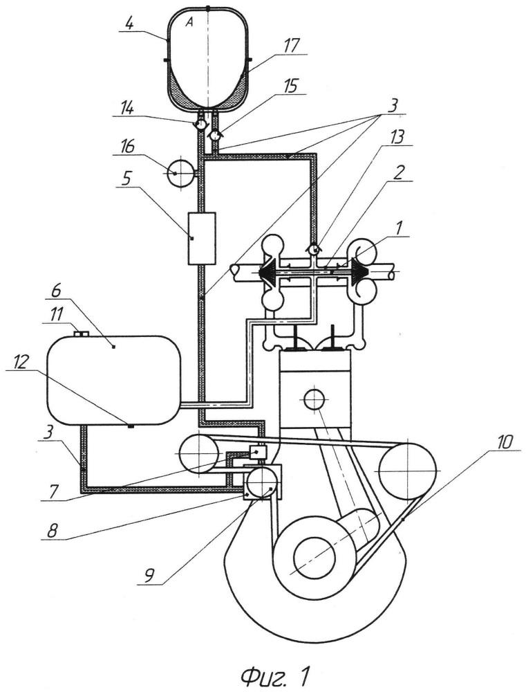 Индивидуальная система смазки подшипникового узла турбокомпрессора двигателя внутреннего сгорания