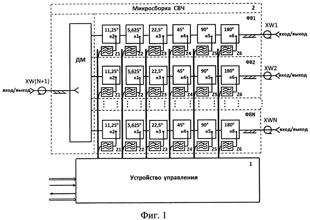 Устройство распределения и фазирования сверхвысокочастотного сигнала
