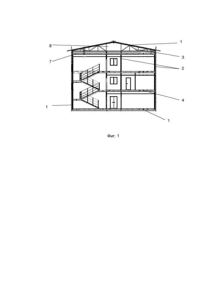 Каркасно-панельная строительная система