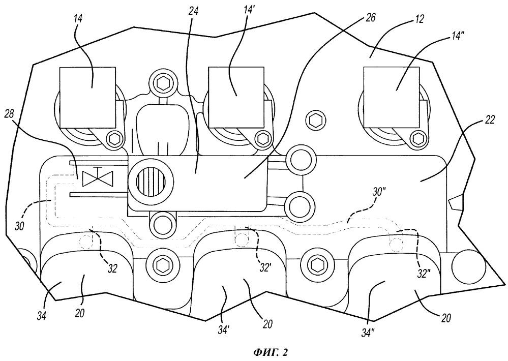 Система двигателя внутреннего сгорания со встроенными в крышку распределительного вала портами впускного коллектора и каналами принудительной вентиляции картера (варианты)