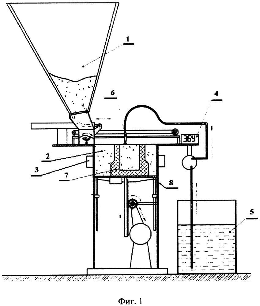 Способ изготовления изделия из огнеупорных материалов методом трехмерной печати