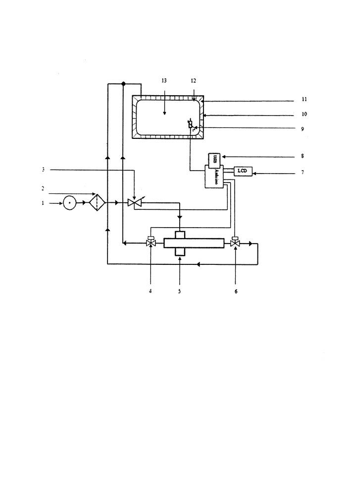 Портативная термостатическая установка