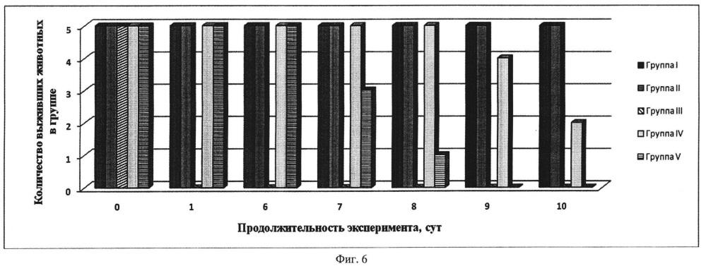 Штамм гибридных культивируемых клеток h.sapiens/mus musculus 8d4e9-ba-lf-продуцент человеческих моноклональных антител против летального фактора возбудителя сибирской язвы