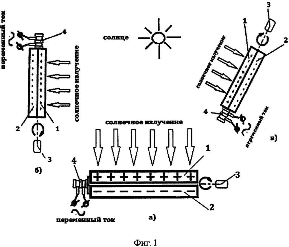Способ генерации переменного тока солнечными батареями