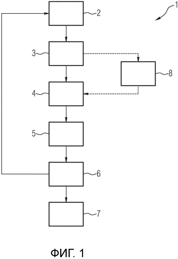Способ и устройство для зарядки аккумулятора