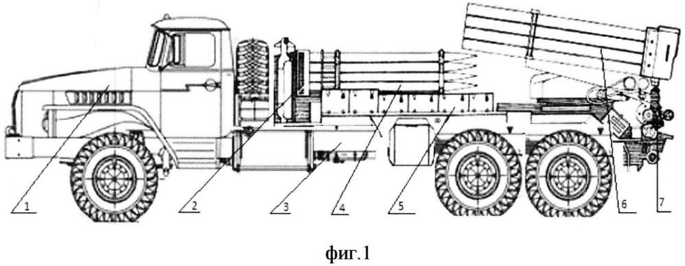 Автоматизированный контейнер-стеллаж для перевозки и перезаряжания реактивных снарядов реактивных систем залпового огня град и торнадо-г на шасси урал 4320-1911-40