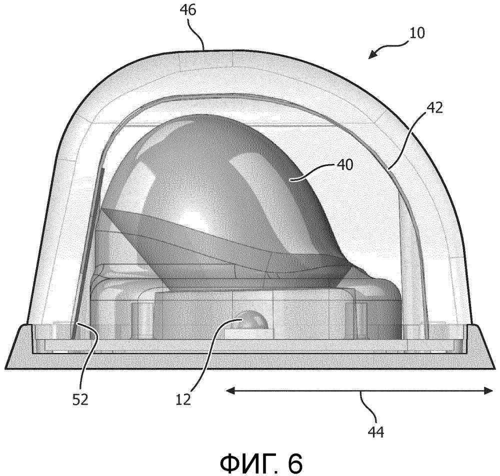 Несимметричная оптическая конструкция с фронтальным проецированием