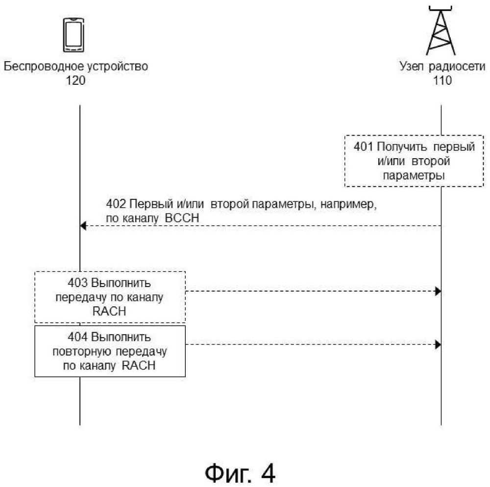 Способы и структуры для управления повторной передачей устройством по каналу произвольного доступа в сети беспроводной связи