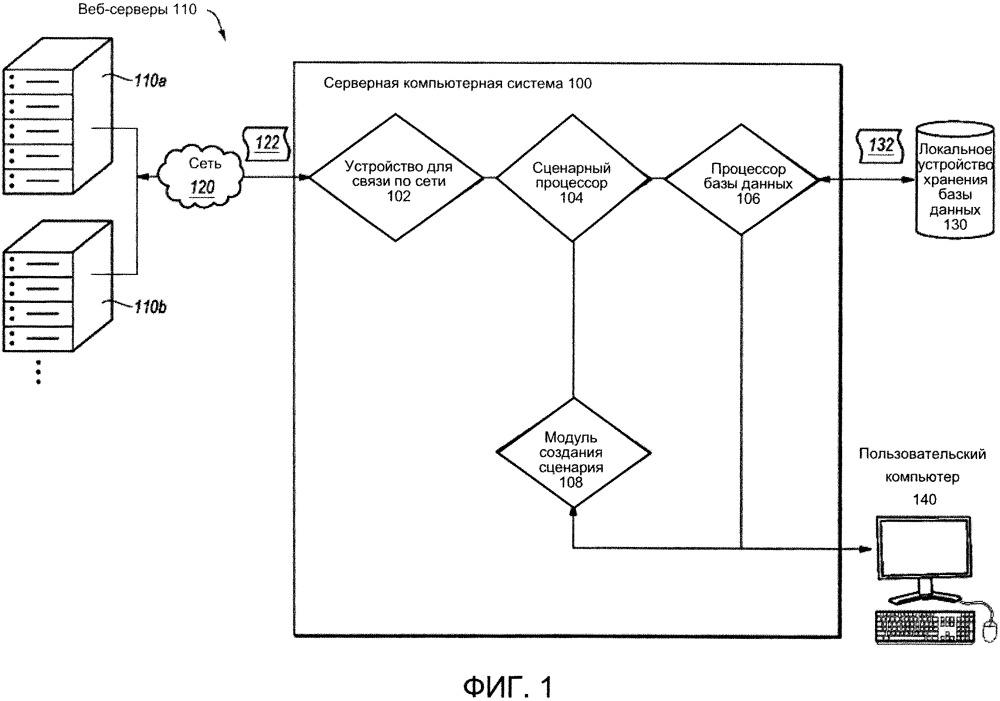 Автоматизируемый интеллектуальный сбор и сверка данных