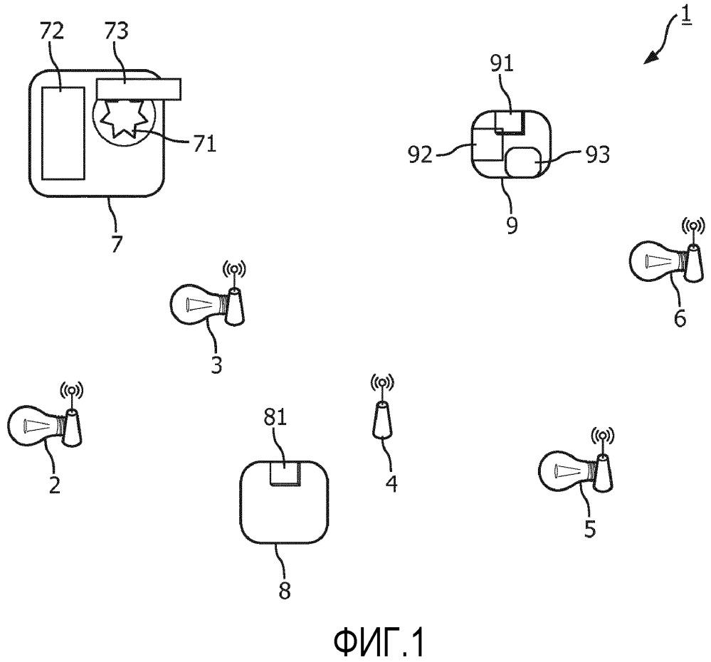 Способ для ввода в действие сетевого узла