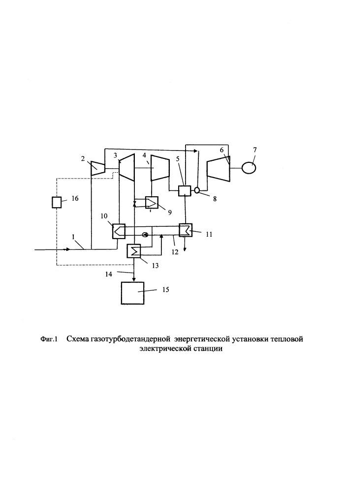 Газотурбодетандерная энергетическая установка тепловой электрической станции