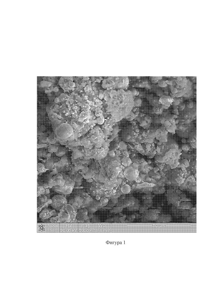 Способ получения нихромовых порошков электроэрозионным диспергированием в воде дистиллированной
