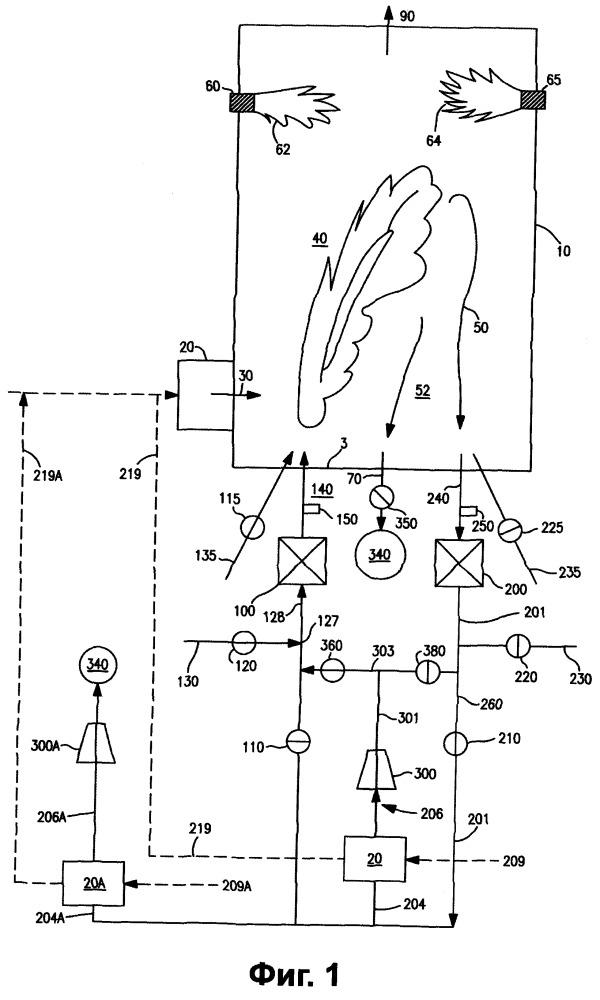 Термохимическая регенерация и рекуперация тепла в стекловаренных печах