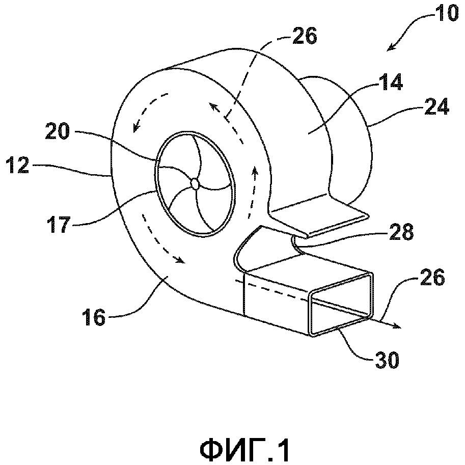 Нагнетательный узел (варианты), транспортное средство (варианты) и способ изменения скорости потока воздуха