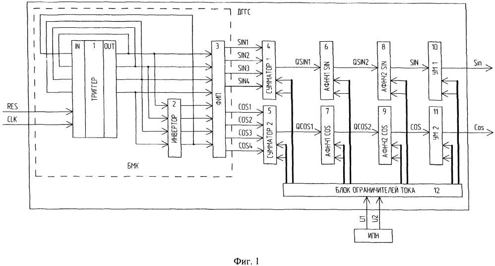 Двухфазный генератор гармонических сигналов