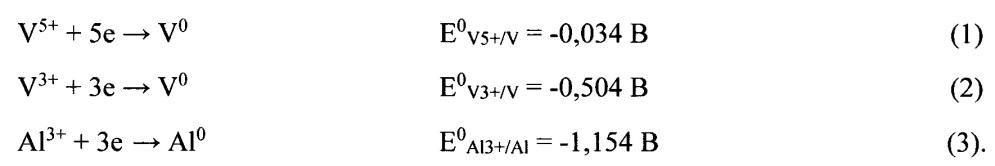 Способ производства алюминия электролизом расплавленных солей