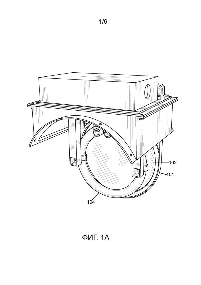Способы и устройства для получения очищенного газообразного пероксида водорода