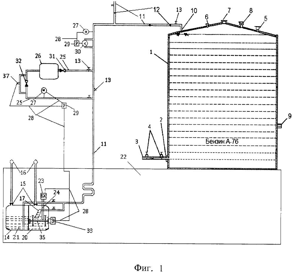 Система улавливания паров при приеме и хранении нефтепродуктов на нефтебазах